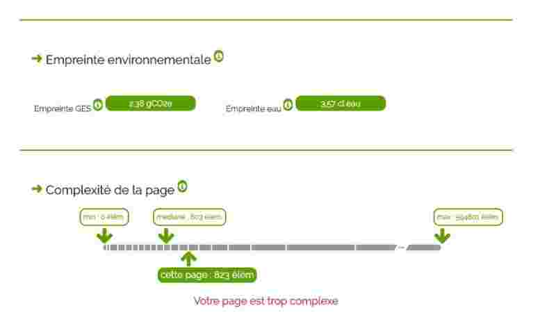Test eco-index ancienne version
